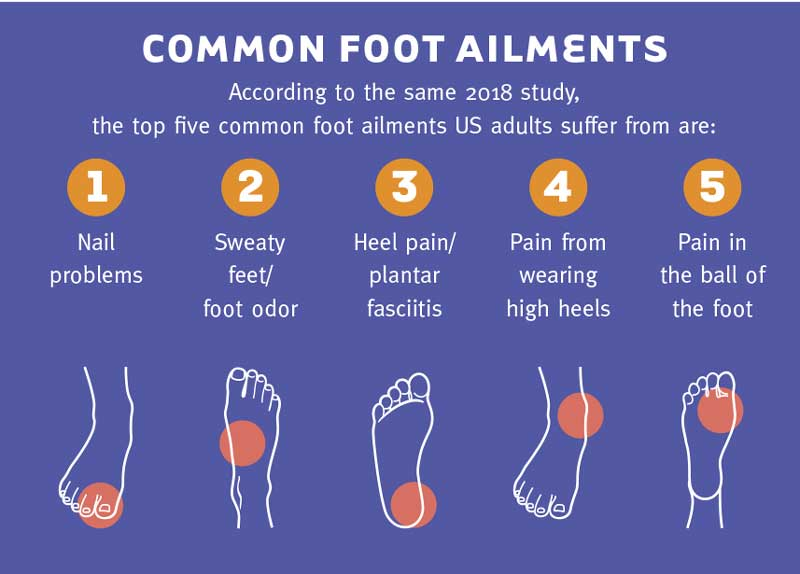 common foot ailments